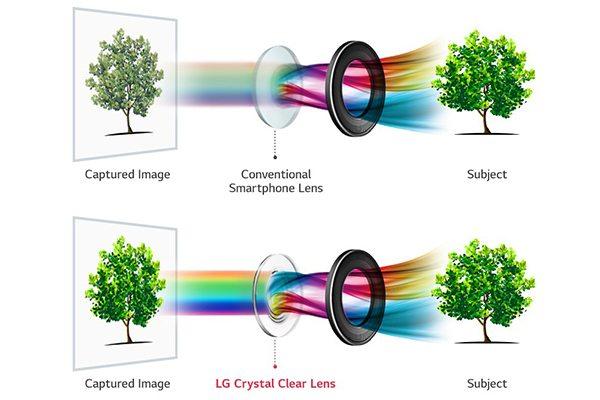 LG V30'un kamerası f/1.6 lens açıklığıyla geliyor