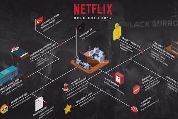 2017'de Netflix Türkiye'de neleri izledik?